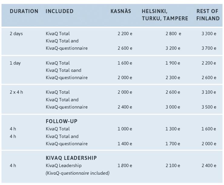 KivaQ workshop prices