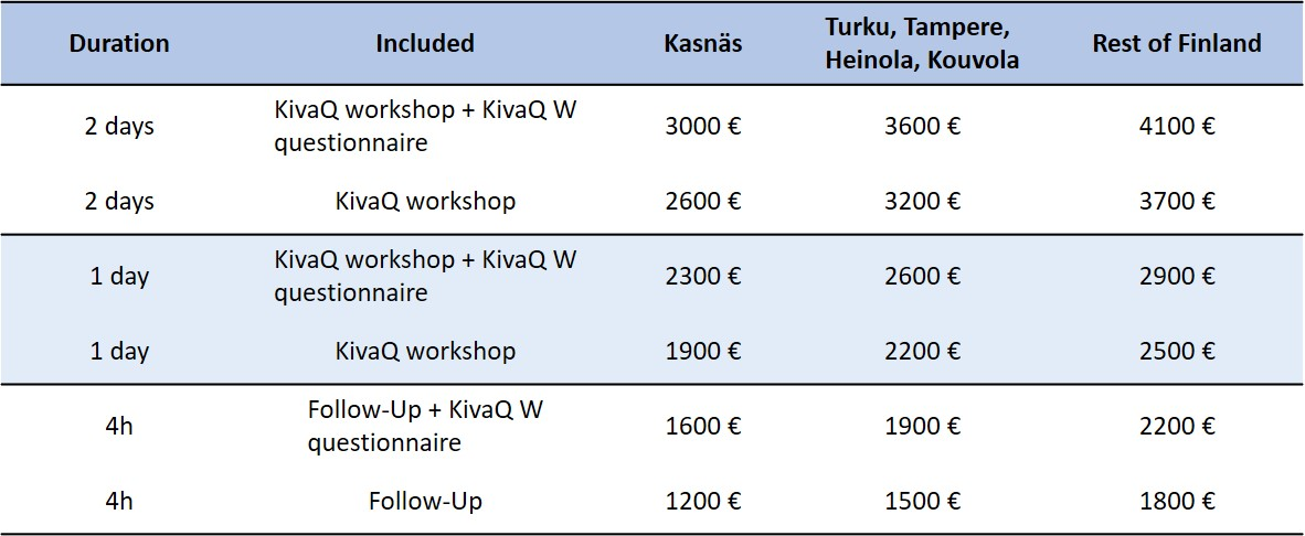 KivaQ workshop prices