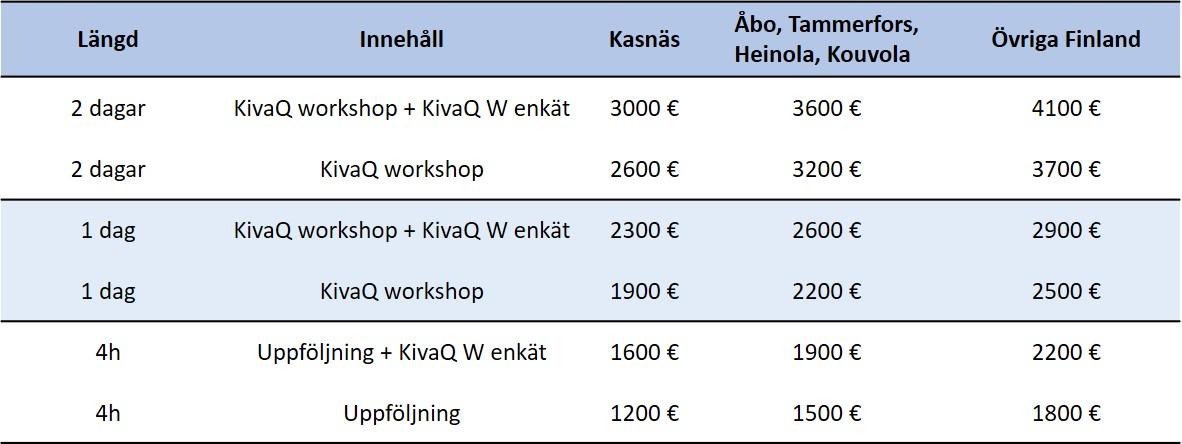 KivaQ workshop - prislista